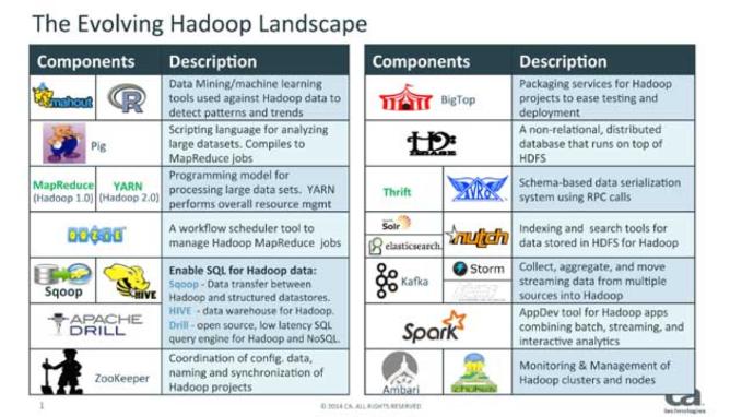 HadoopLandscape.png